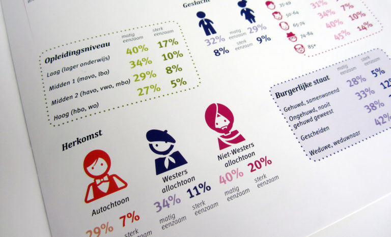 2 MAAL EE | Pulse | infographic