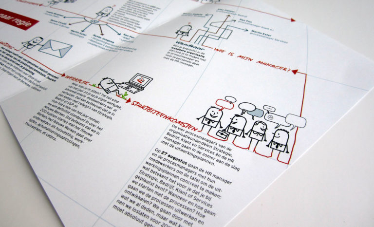 2 MAAL EE | Gemeente IJsselstein | infographic