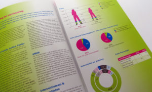 2 MAAL EE | Steunpunt Huiselijk Geweld | infographic