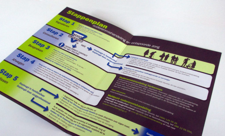 2 MAAL EE | Steunpunt Huiselijk Geweld | folderreeks